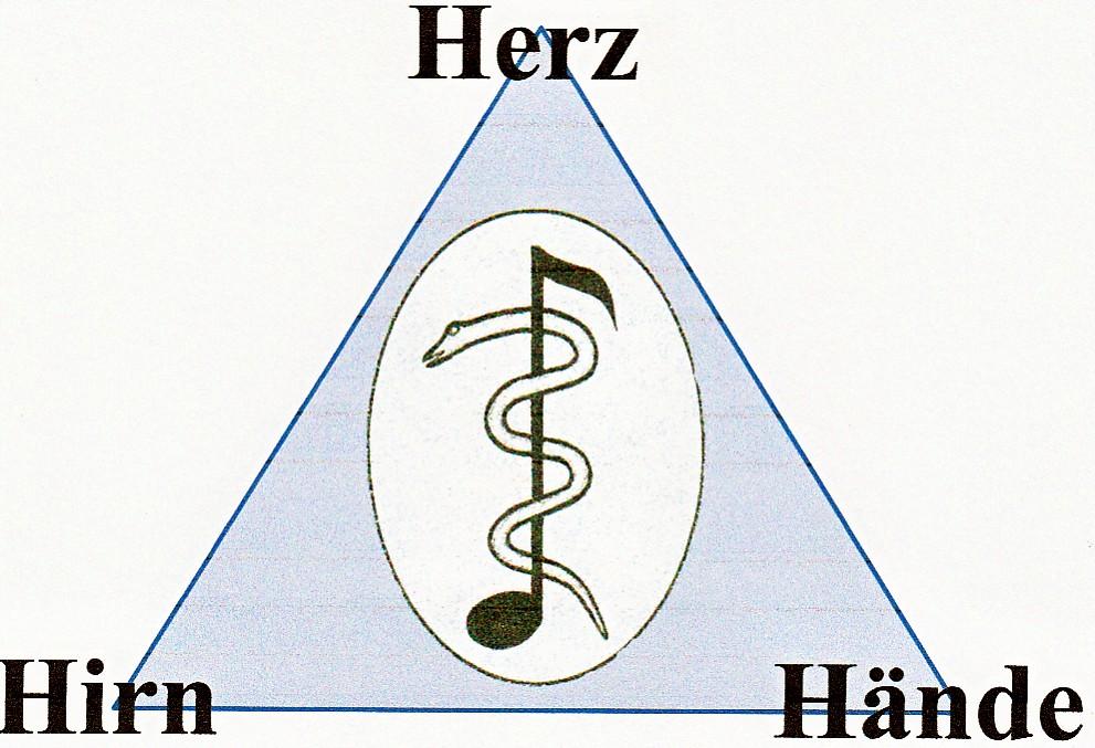 herz-hirn-haende