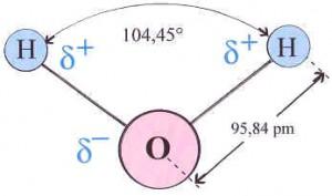 Winkel und Moleküldarstellung eines Wassermolekül