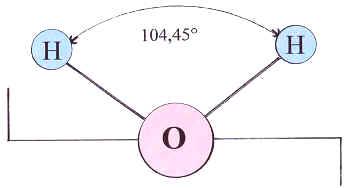 Darstellung eines Wassermolekül mit