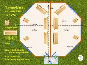 Therapiehaus Plan I.pdf