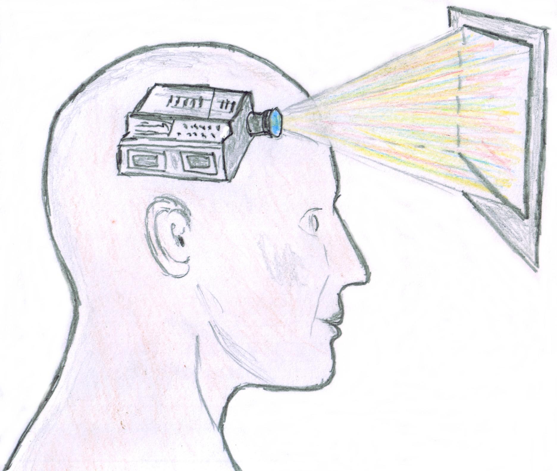 Grafische Darstellung zu Kopfkino